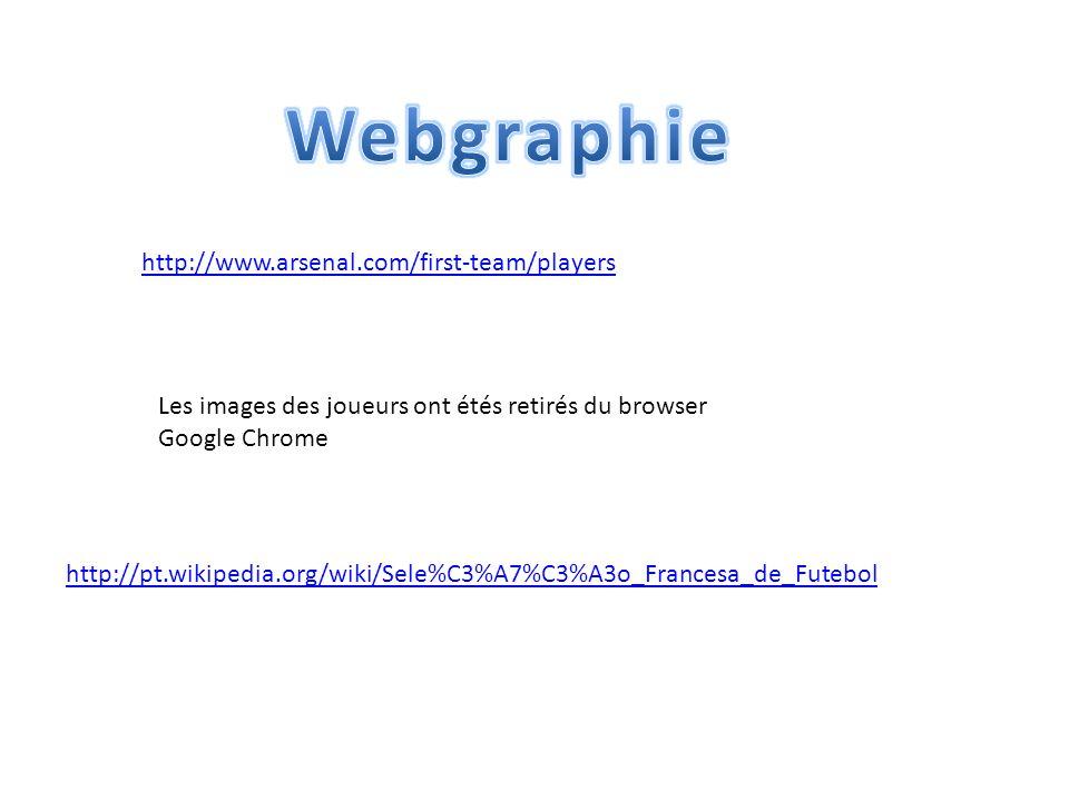 http://www.arsenal.com/first-team/players http://pt.wikipedia.org/wiki/Sele%C3%A7%C3%A3o_Francesa_de_Futebol Les images des joueurs ont étés retirés d