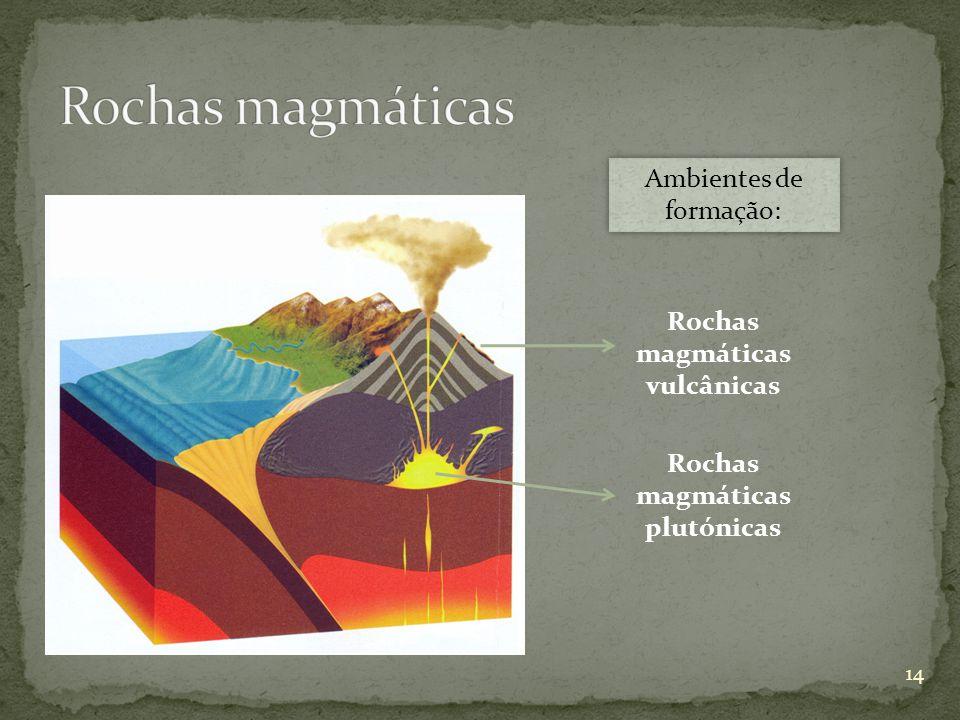 Rochas magmáticas vulcânicas Rochas magmáticas plutónicas Ambientes de formação: 14