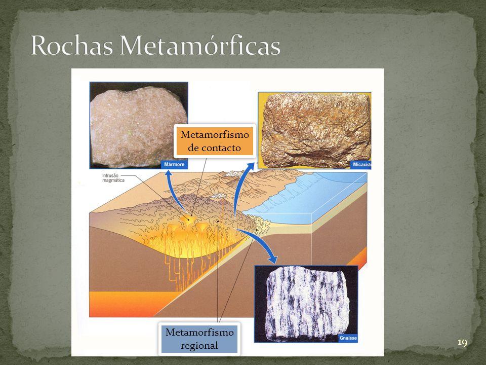 Metamorfismo de contacto Metamorfismo regional 19