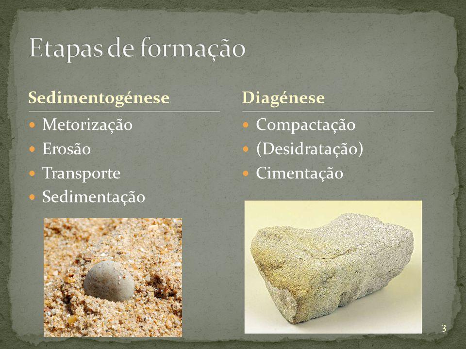 Sedimentogénese Metorização Erosão Transporte Sedimentação Compactação (Desidratação) Cimentação Diagénese 3