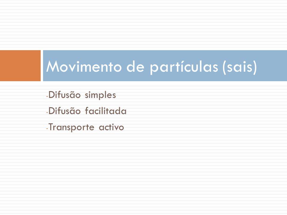 - Difusão simples - Difusão facilitada - Transporte activo Movimento de partículas (sais)