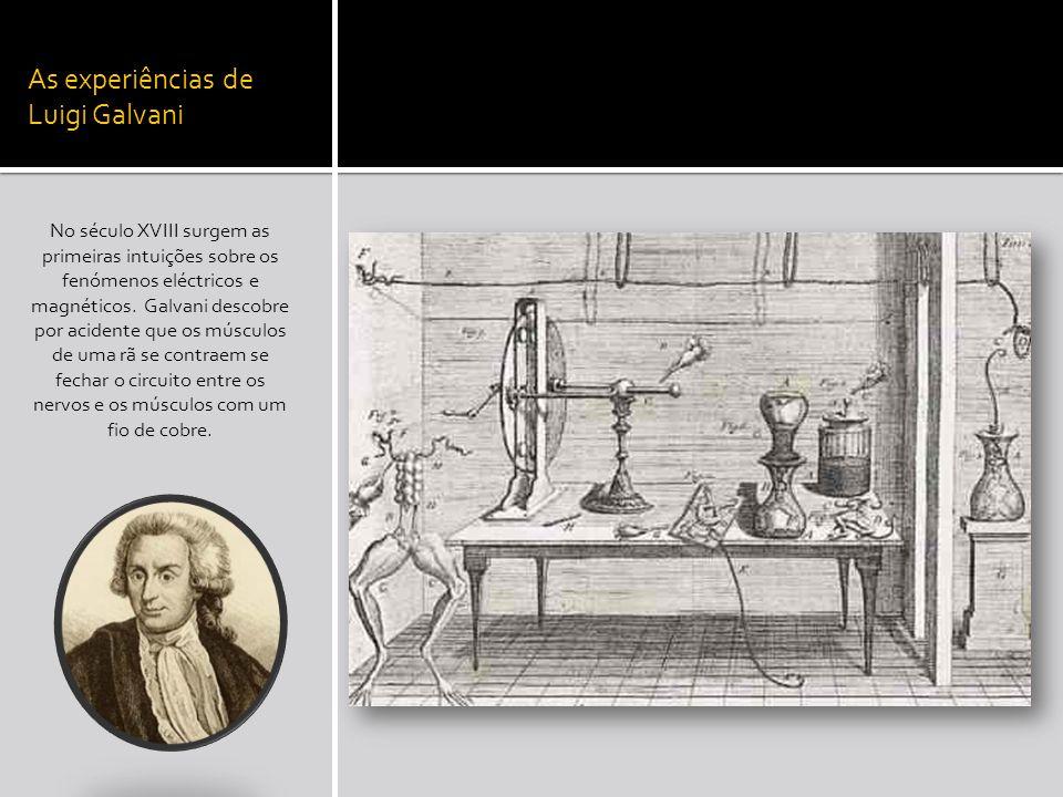 As experiências de Luigi Galvani No século XVIII surgem as primeiras intuições sobre os fenómenos eléctricos e magnéticos.