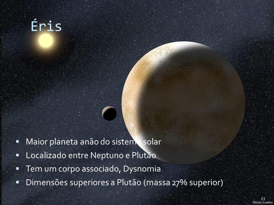 Éris Maior planeta anão do sistema solar Localizado entre Neptuno e Plutão Tem um corpo associado, Dysnomia Dimensões superiores a Plutão (massa 27% superior) 11