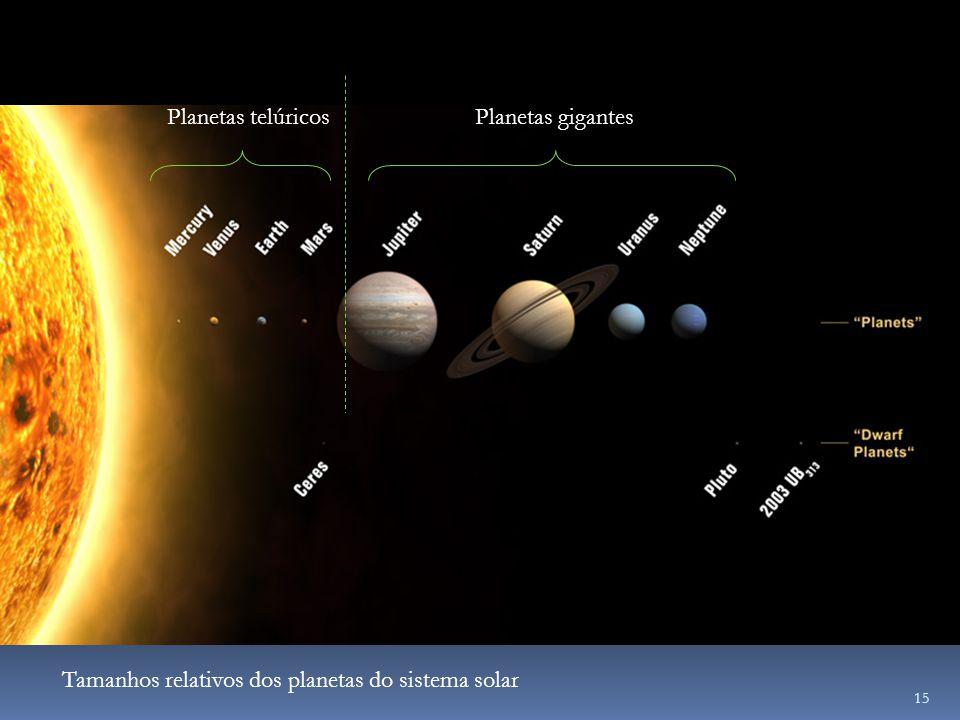 15 Tamanhos relativos dos planetas do sistema solar Planetas telúricosPlanetas gigantes