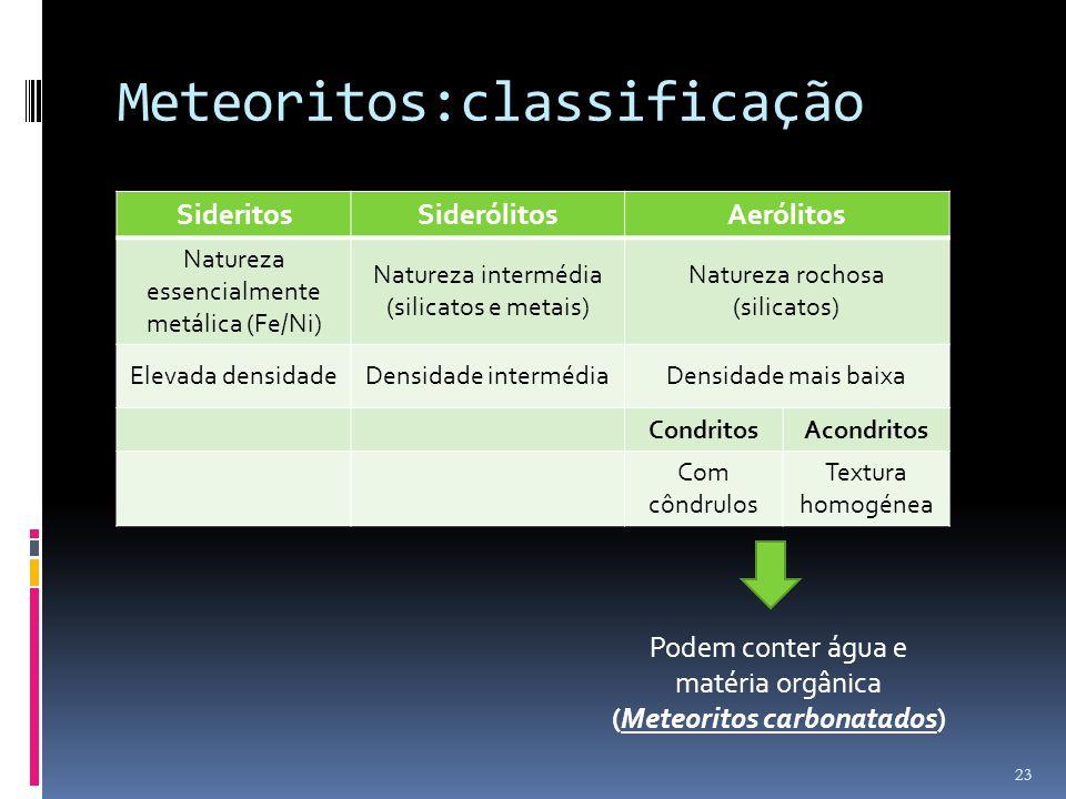 Meteoritos:classificação SideritosSiderólitosAerólitos Natureza essencialmente metálica (Fe/Ni) Natureza intermédia (silicatos e metais) Natureza rochosa (silicatos) Elevada densidadeDensidade intermédiaDensidade mais baixa CondritosAcondritos Com côndrulos Textura homogénea Podem conter água e matéria orgânica (Meteoritos carbonatados) 23