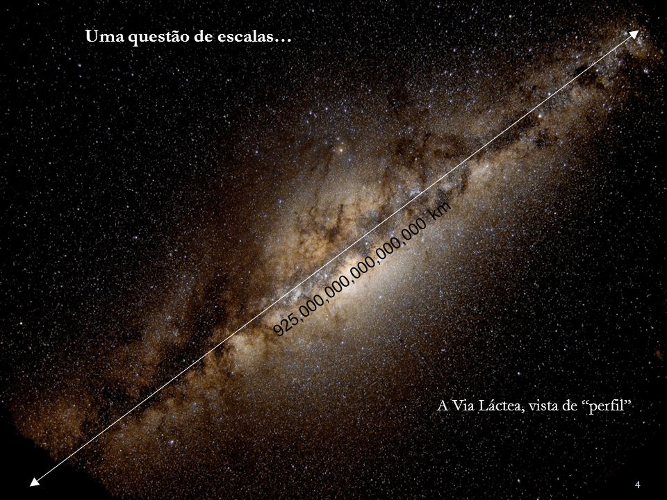 A Via Láctea, vista de perfil 925,000,000,000,000,000 km Uma questão de escalas… 4