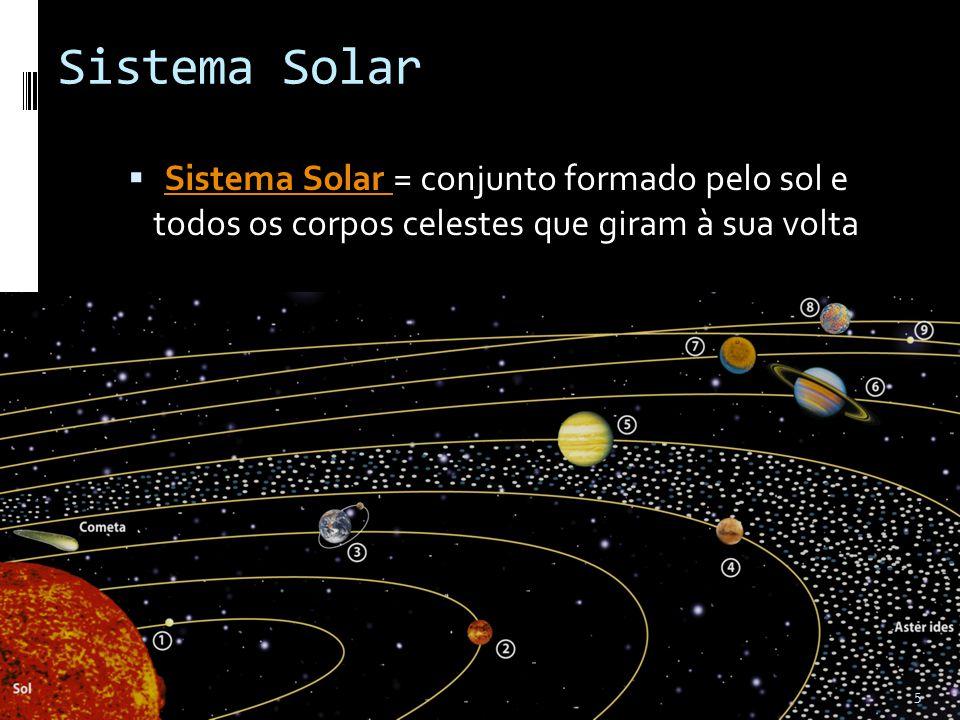 Planetas Clássicos (Principais) TelúricosGigantes Distância ao sol Mais próximos (dentro da cintura de asteróides) Mais distantes (para lá da cintura de asteróides Composição Essencialmente sólidos (silicatos, Fe e Ni) Essencialmente gasosos (Hidrogénio, Hélio e metano) TamanhoPequeno (2440 a 6378 km)Grande (24 750 a 71 400 km) DensidadeGrande (3,9 a 5,5)Pequena (0,7 a 1,7) Temperatura à superfície Alta (-23 a 480)Baixa (-150 a -220) Sistema de anéisAusentePresente Número de satélites 0 a 2> 2 16