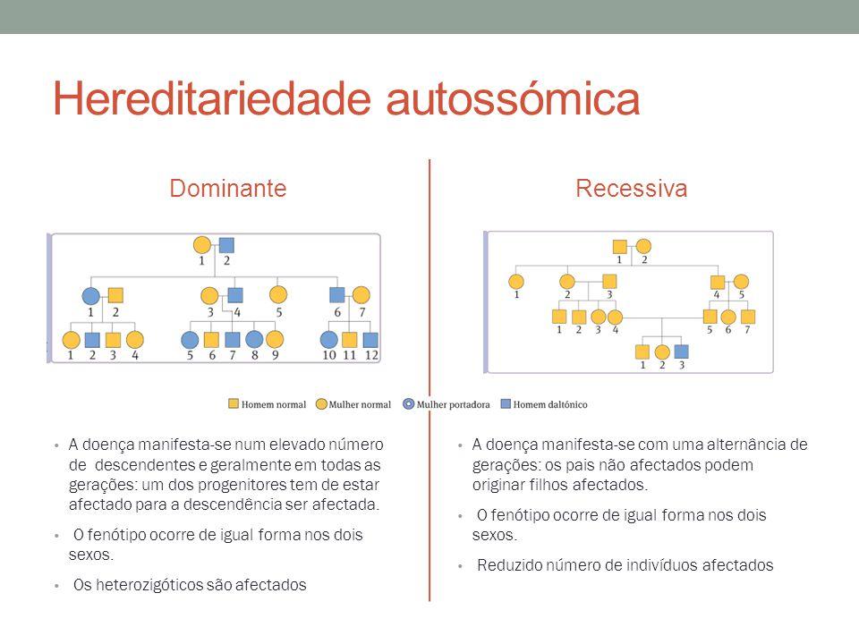 Hereditariedade autossómica Dominante A doença manifesta-se num elevado número de descendentes e geralmente em todas as gerações: um dos progenitores