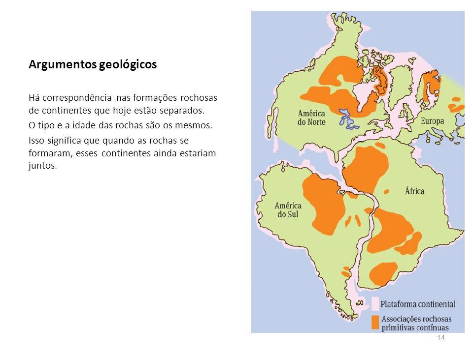 Argumentos geológicos 14 Há correspondência nas formações rochosas de continentes que hoje estão separados. O tipo e a idade das rochas são os mesmos.