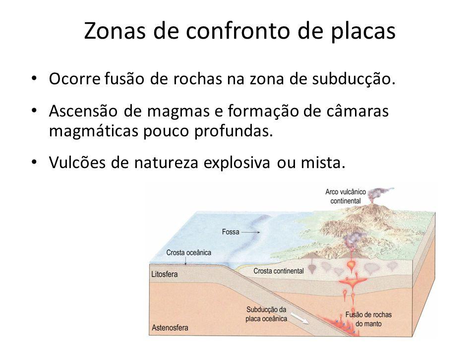 Zonas de confronto de placas Ocorre fusão de rochas na zona de subducção.