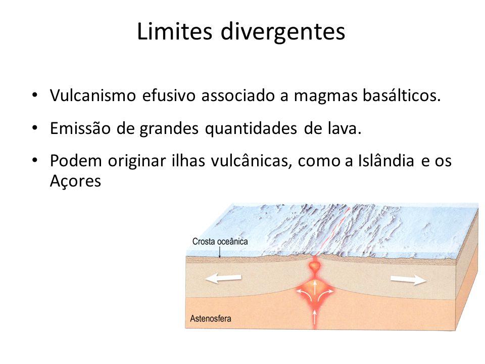 Vulcanismo intraplacas – Hot Spot Magma é proveniente da base do manto Associado a lavas basálticas, extremamente fluidas Origina vulcões em cadeia, à medida que a placa se desloca sobre o ponto quente