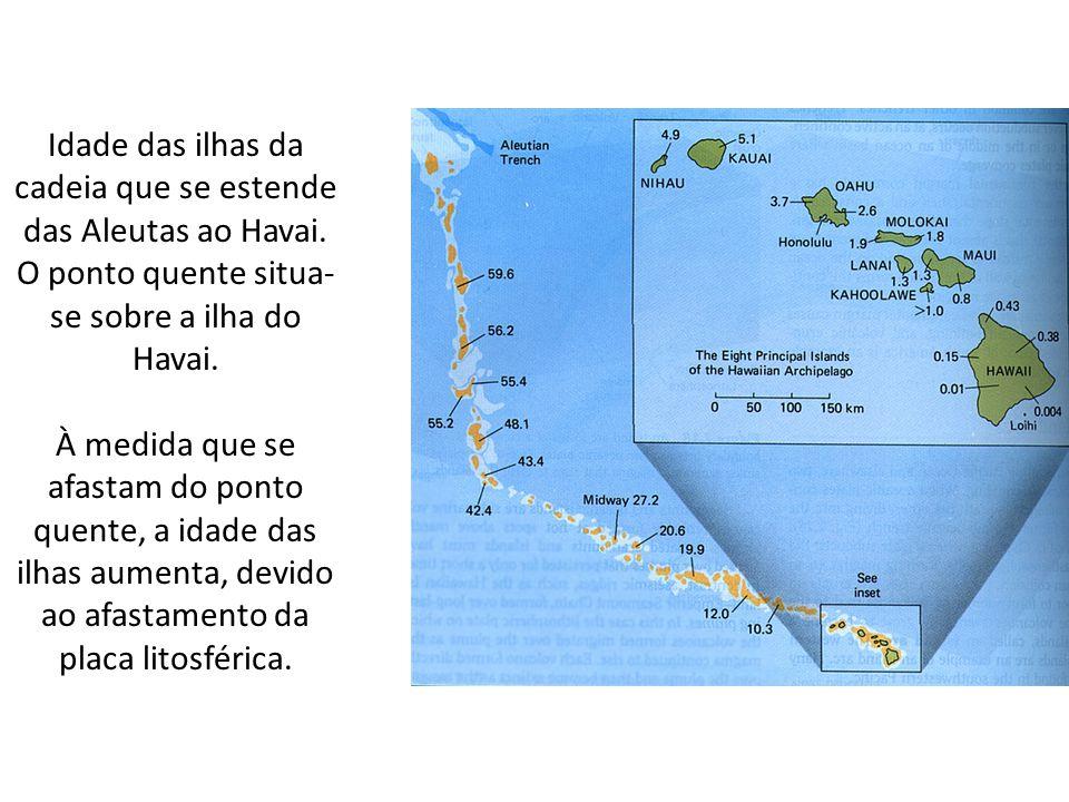 Idade das ilhas da cadeia que se estende das Aleutas ao Havai.