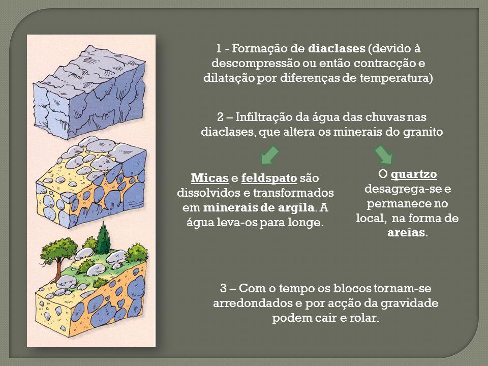 1 - Formação de diaclases (devido à descompressão ou então contracção e dilatação por diferenças de temperatura) 2 – Infiltração da água das chuvas na
