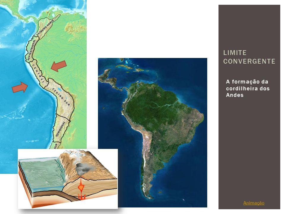 A formação da cordilheira dos Andes LIMITE CONVERGENTE Animação