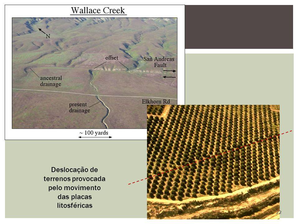 Deslocação de terrenos provocada pelo movimento das placas litosféricas 22