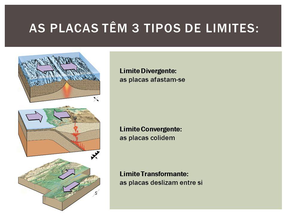 AS PLACAS TÊM 3 TIPOS DE LIMITES: Limite Divergente: as placas afastam-se Limite Convergente: as placas colidem Limite Transformante: as placas desliz