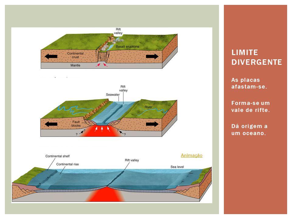 As placas afastam-se. Forma-se um vale de rifte. Dá origem a um oceano. LIMITE DIVERGENTE Animação