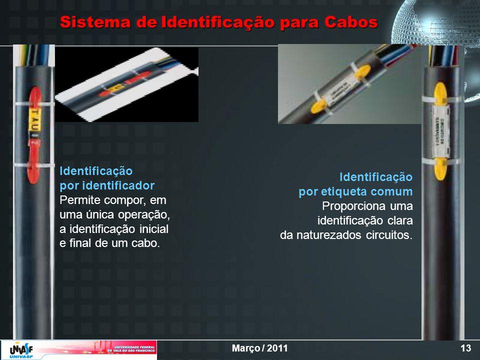 Março / 201113 Sistema deIdentificaçãopara Cabos Sistema de Identificação para Cabos Identificação por identificador Permite compor, em uma única oper