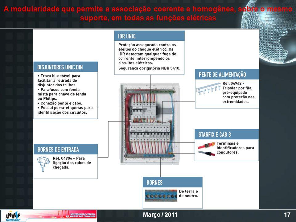 Março / 201117 A modularidade que permite a associação coerente e homogênea, sobre o mesmo suporte, em todas as funções elétricas