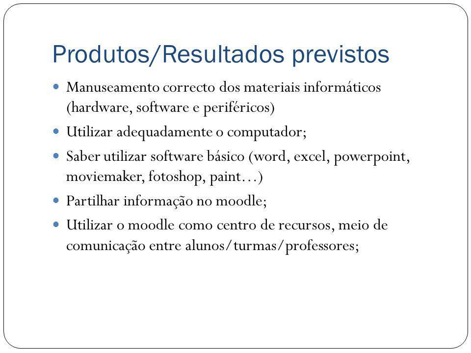 Produtos/Resultados previstos Manuseamento correcto dos materiais informáticos (hardware, software e periféricos) Utilizar adequadamente o computador;