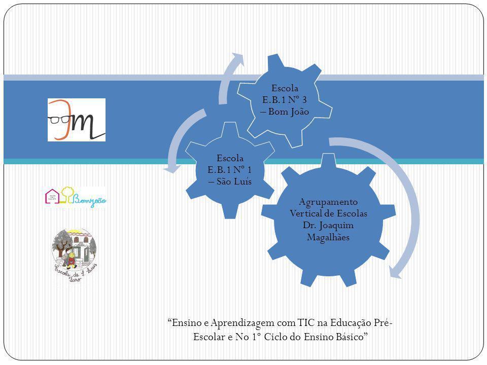 Agrupamento Vertical de Escolas Dr. Joaquim Magalhães Escola E.B.1 Nº 1 – São Luís Escola E.B.1 Nº 3 – Bom João Ensino e Aprendizagem com TIC na Educa