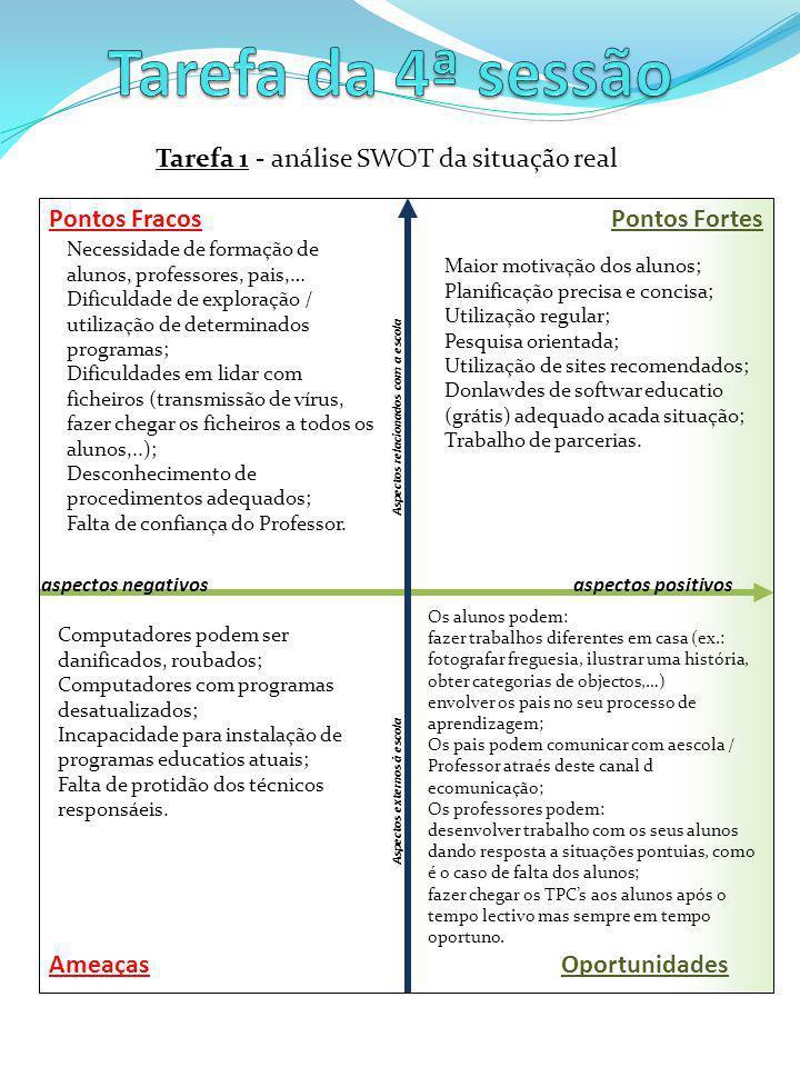Tarefa 1 - análise SWOT da situação real Pontos FortesPontos Fracos aspectos negativosaspectos positivos AmeaçasOportunidades Aspectos externos à esco