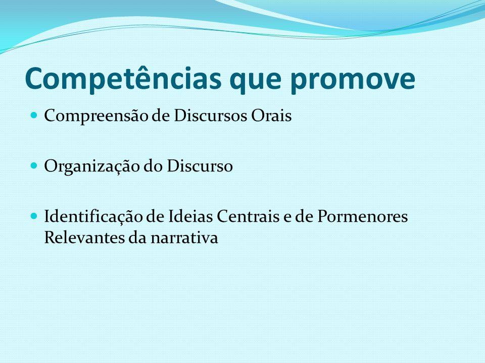 Competências que promove Compreensão de Discursos Orais Organização do Discurso Identificação de Ideias Centrais e de Pormenores Relevantes da narrati