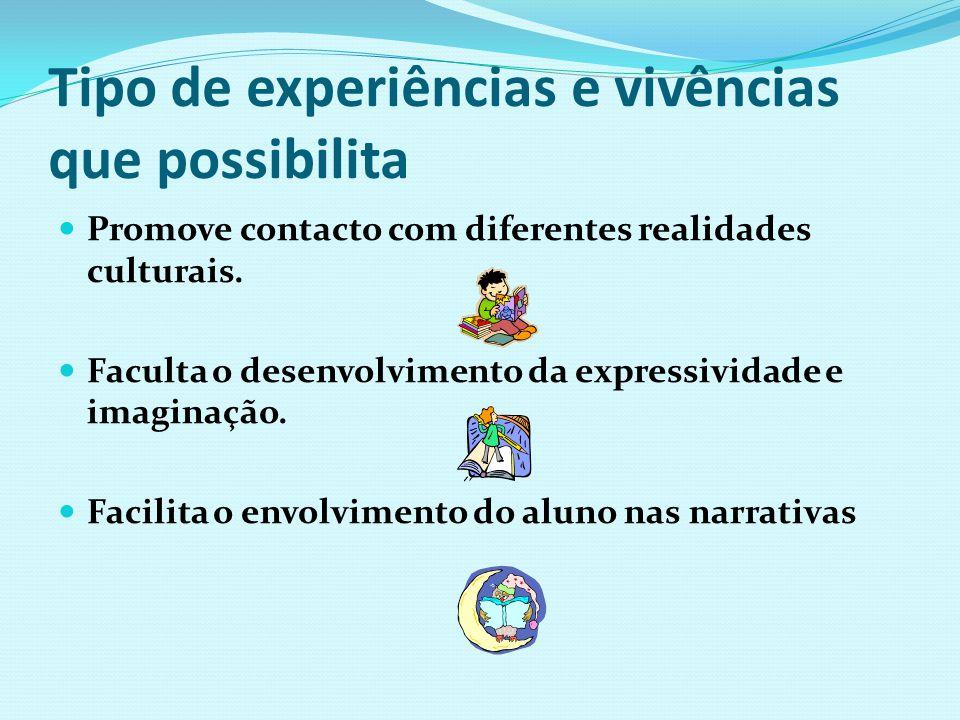 Tipo de experiências e vivências que possibilita Promove contacto com diferentes realidades culturais. Faculta o desenvolvimento da expressividade e i