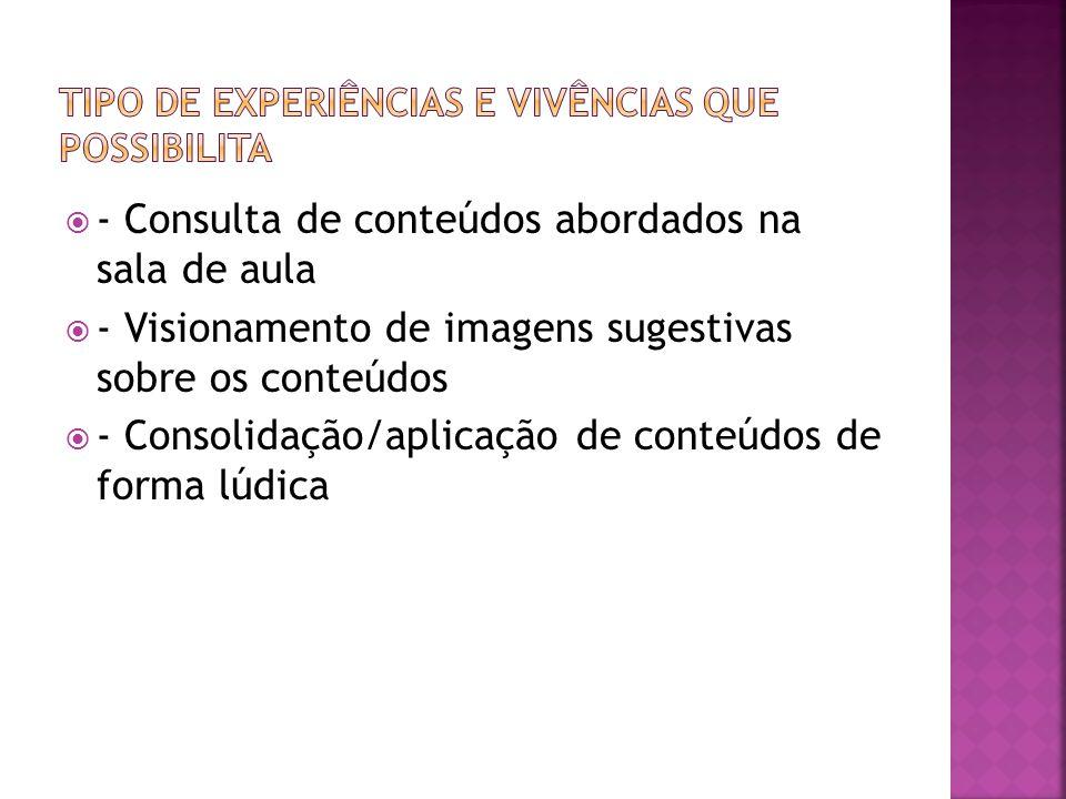 - Consulta de conteúdos abordados na sala de aula - Visionamento de imagens sugestivas sobre os conteúdos - Consolidação/aplicação de conteúdos de for