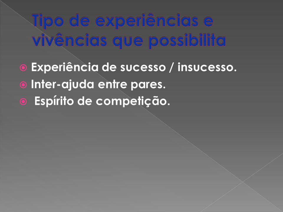 Experiência de sucesso / insucesso. Inter-ajuda entre pares. Espírito de competição.