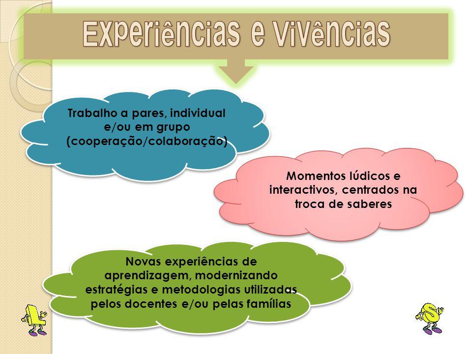Competências TIC/ Digitais Competências no âmbito do Conhecimento Explícito da Língua Competências inerentes à Literacia Visual Competências atitudina