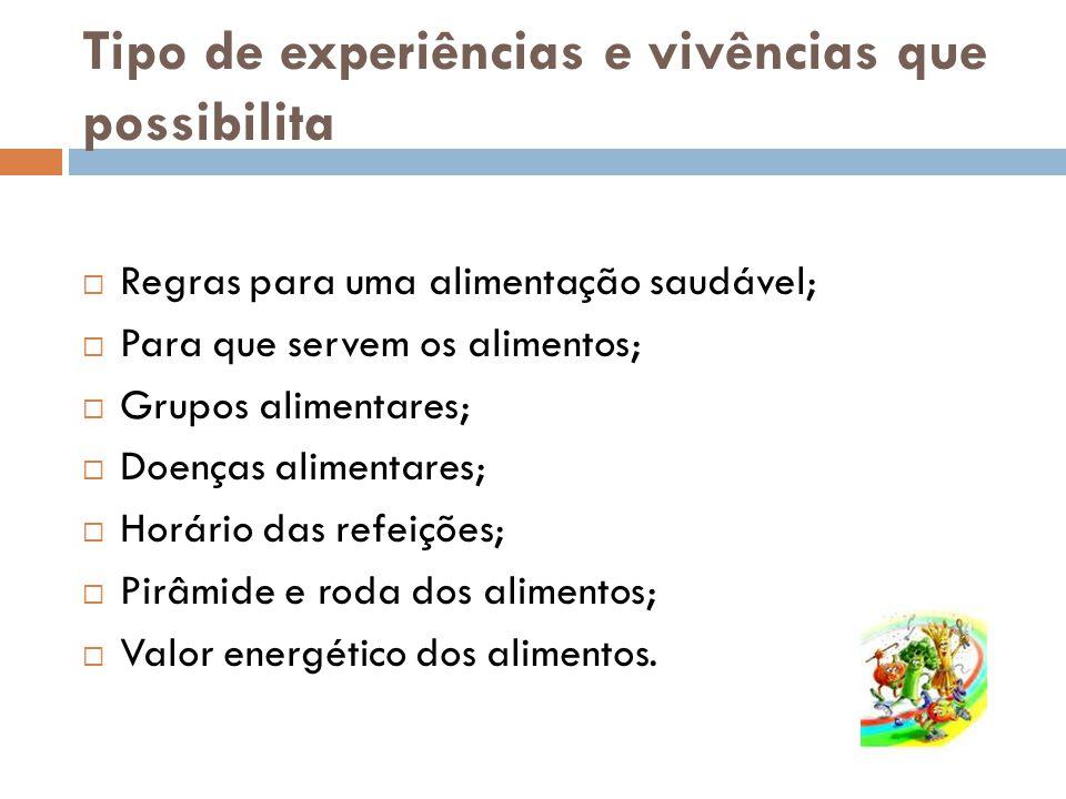 Possibilidades de exploração com os alunos Para além da área de Estudo do Meio, permite a sua exploração nas áreas de Língua Portuguesa, Matemática e Expressões.