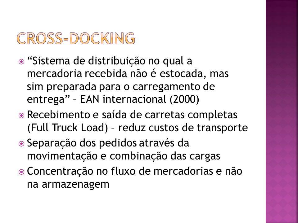 Redução dos custos Redução da área física necessária no centro de distribuição Redução da falta de estoque nas lojas varejistas Redução do número de estoques em toda cadeia de suprimentos Aumento do turn-over no centro de distribuição Redução da complexidade das entregas nas lojas Aumento da disponibilidade do produto Redução do nível de estoque Dados acessíveis sobre o produto (EDI)
