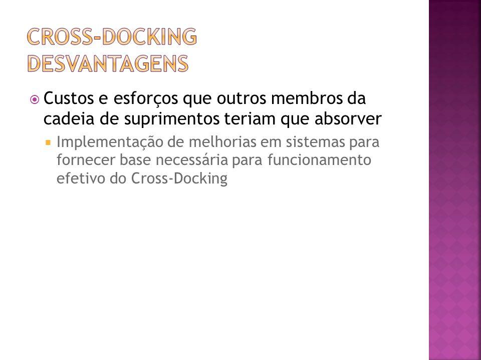 Custos e esforços que outros membros da cadeia de suprimentos teriam que absorver Implementação de melhorias em sistemas para fornecer base necessária para funcionamento efetivo do Cross-Docking