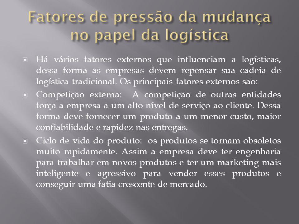 Há vários fatores externos que influenciam a logísticas, dessa forma as empresas devem repensar sua cadeia de logística tradicional. Os principais fat