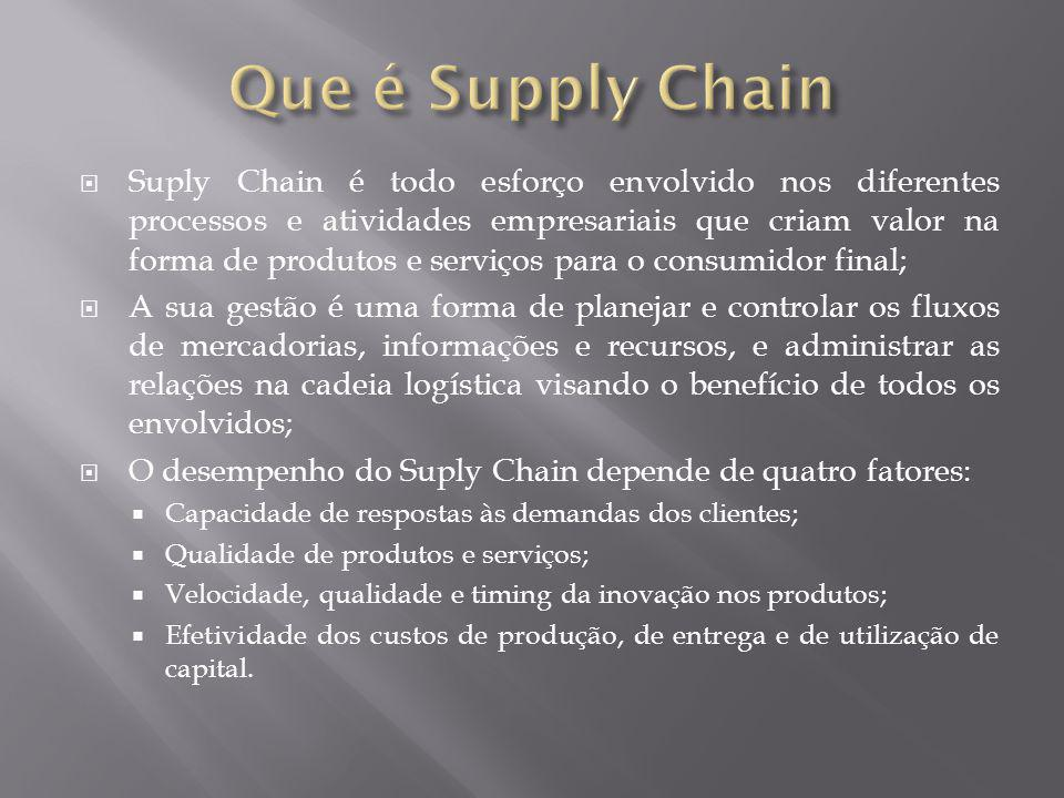 Suply Chain é todo esforço envolvido nos diferentes processos e atividades empresariais que criam valor na forma de produtos e serviços para o consumi