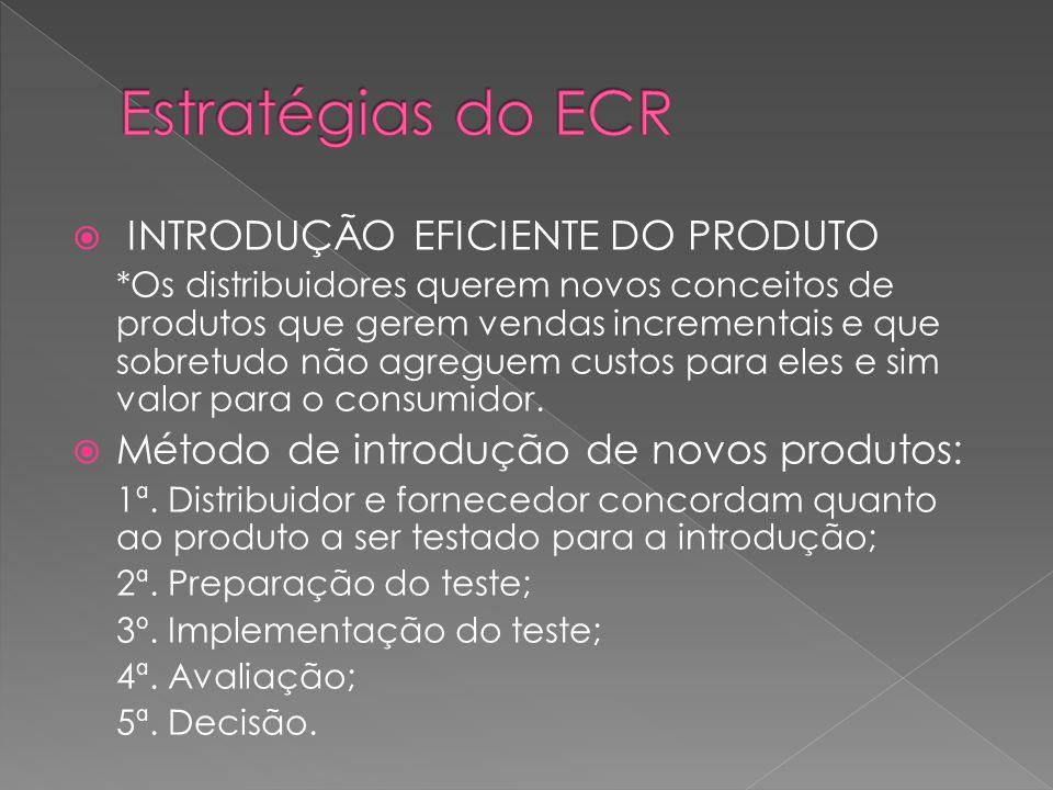 SORTIMENTO EFICIENTE DA LOJA * Processo colaborativo entre o fornecedor e o distribuidor, com o objetivo de determinar o nível de oferta ótimo de um produto, atingindo o objetivo de satisfação do consumidor e melhore os resultados do negócio.