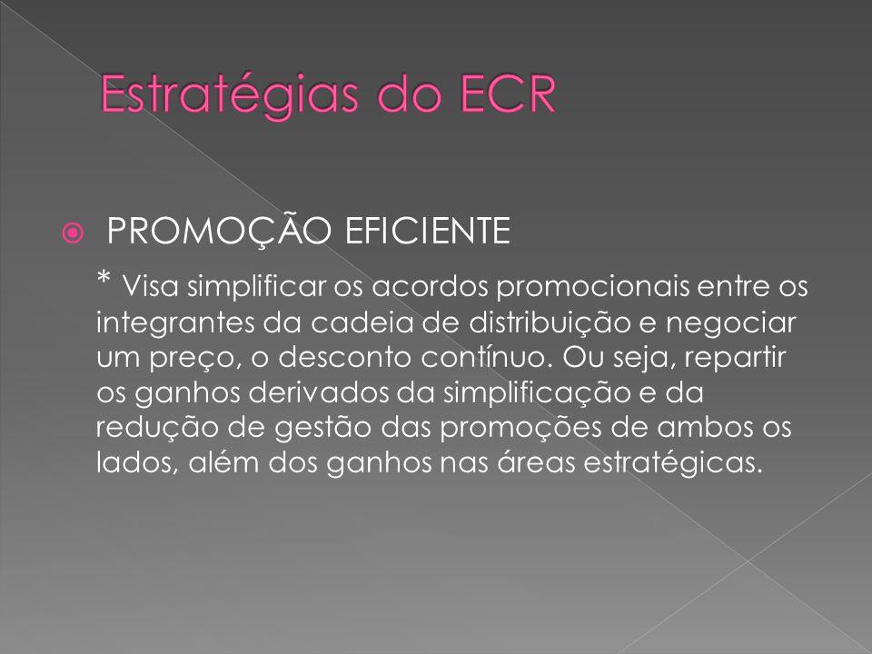 PROMOÇÃO EFICIENTE * Visa simplificar os acordos promocionais entre os integrantes da cadeia de distribuição e negociar um preço, o desconto contínuo.