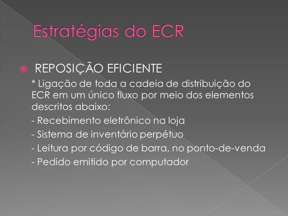 REPOSIÇÃO EFICIENTE * Ligação de toda a cadeia de distribuição do ECR em um único fluxo por meio dos elementos descritos abaixo: - Recebimento eletrôn