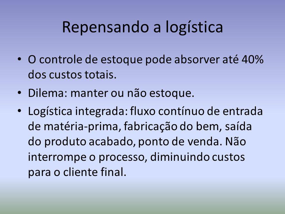 Repensando a logística O controle de estoque pode absorver até 40% dos custos totais.