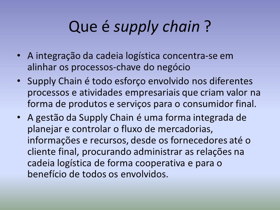 Que é supply chain .