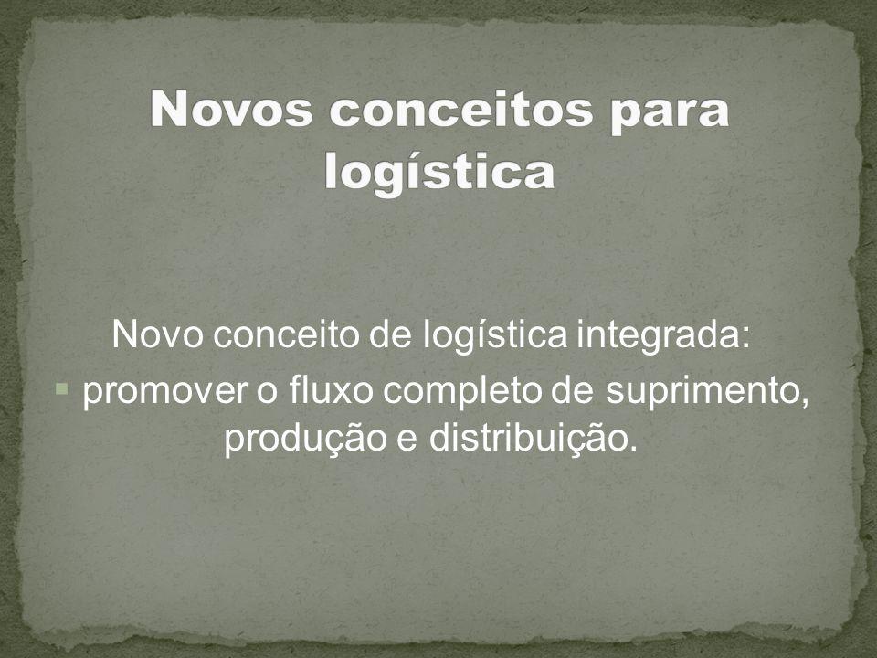 Novo conceito de logística integrada: promover o fluxo completo de suprimento, produção e distribuição.