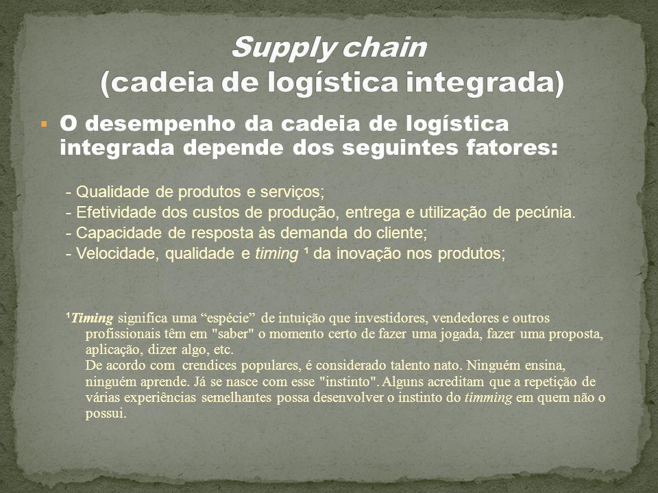 O desempenho da cadeia de logística integrada depende dos seguintes fatores: - Qualidade de produtos e serviços; - Efetividade dos custos de produção, entrega e utilização de pecúnia.
