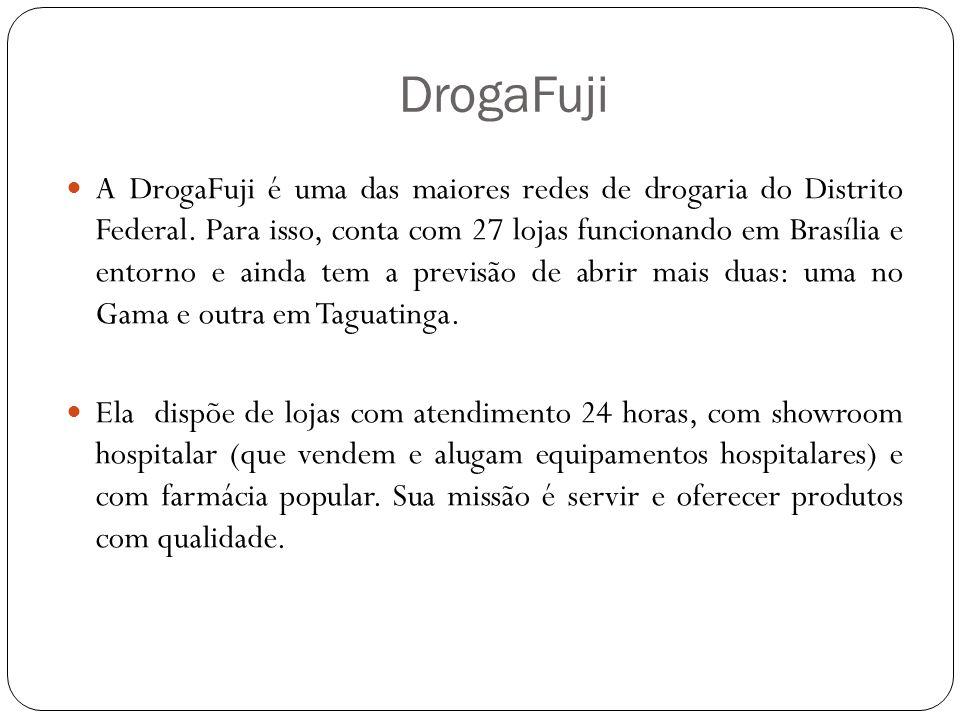 DrogaFuji A DrogaFuji é uma das maiores redes de drogaria do Distrito Federal. Para isso, conta com 27 lojas funcionando em Brasília e entorno e ainda