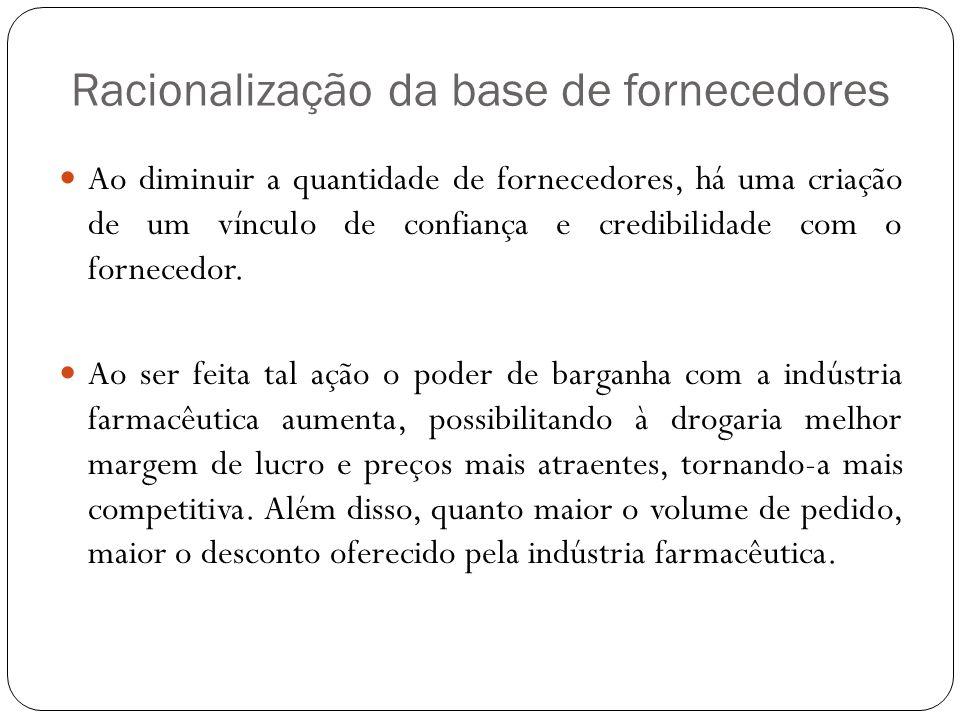 Racionalização da base de fornecedores Ao diminuir a quantidade de fornecedores, há uma criação de um vínculo de confiança e credibilidade com o forne