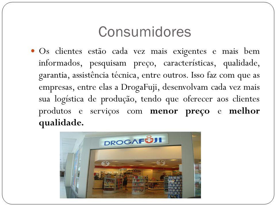 Consumidores Os clientes estão cada vez mais exigentes e mais bem informados, pesquisam preço, características, qualidade, garantia, assistência técni