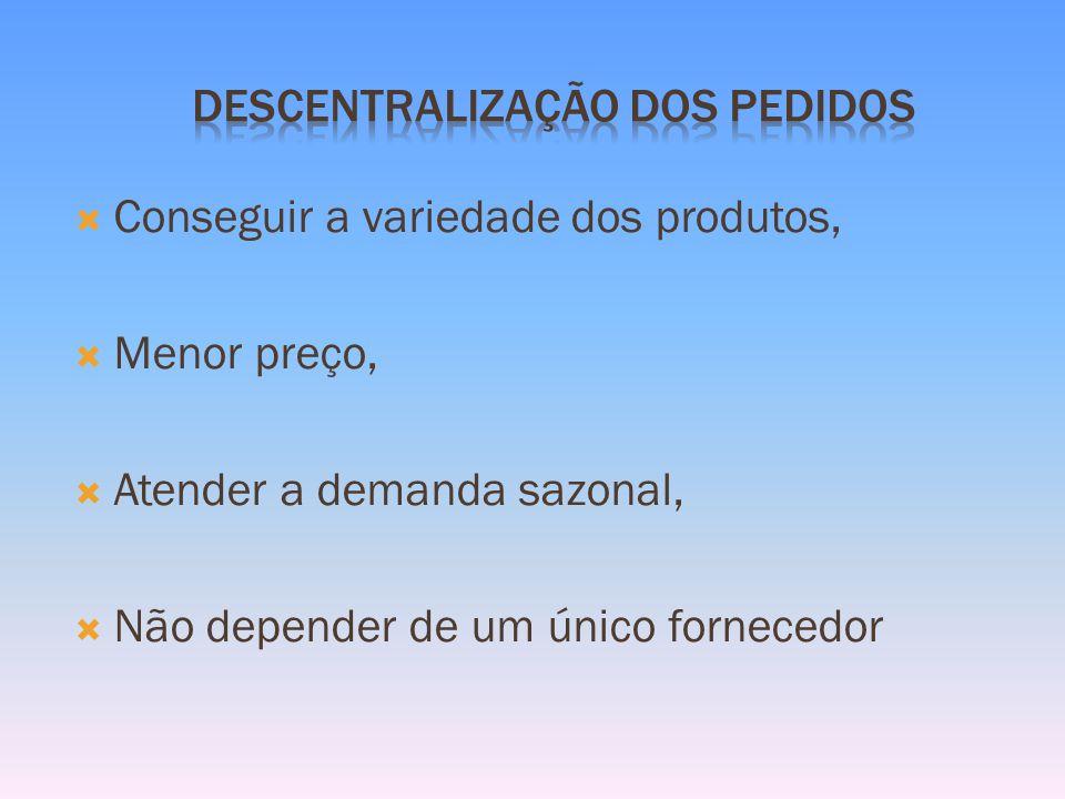 Conseguir a variedade dos produtos, Menor preço, Atender a demanda sazonal, Não depender de um único fornecedor