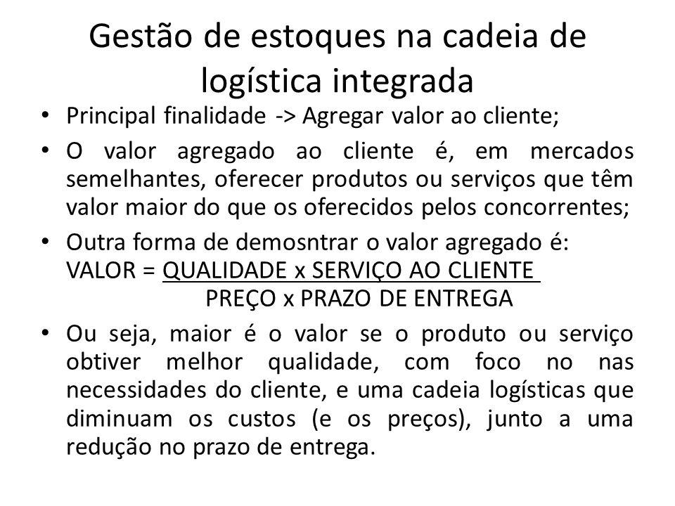 Gestão de estoques na cadeia de logística integrada Principal finalidade -> Agregar valor ao cliente; O valor agregado ao cliente é, em mercados semel