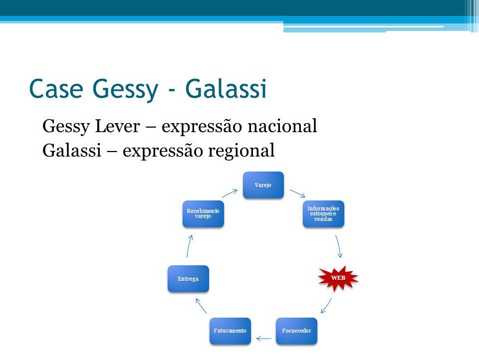 Case Gessy - Galassi Gessy Lever – expressão nacional Galassi – expressão regional Varejo Informações estoques e vendas WEB FornecedorFaturamentoEntre