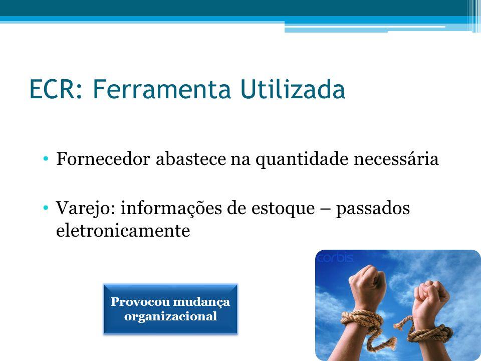 ECR: Ferramenta Utilizada Fornecedor abastece na quantidade necessária Varejo: informações de estoque – passados eletronicamente Provocou mudança orga